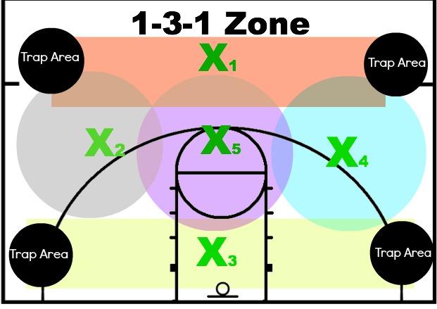 vcu pressure defense pdf