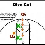 Dive-cut