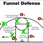 Funnel Defense