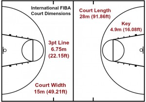 Court Pic FIBA Dimensions
