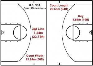 Court Pic NBA Dimensions