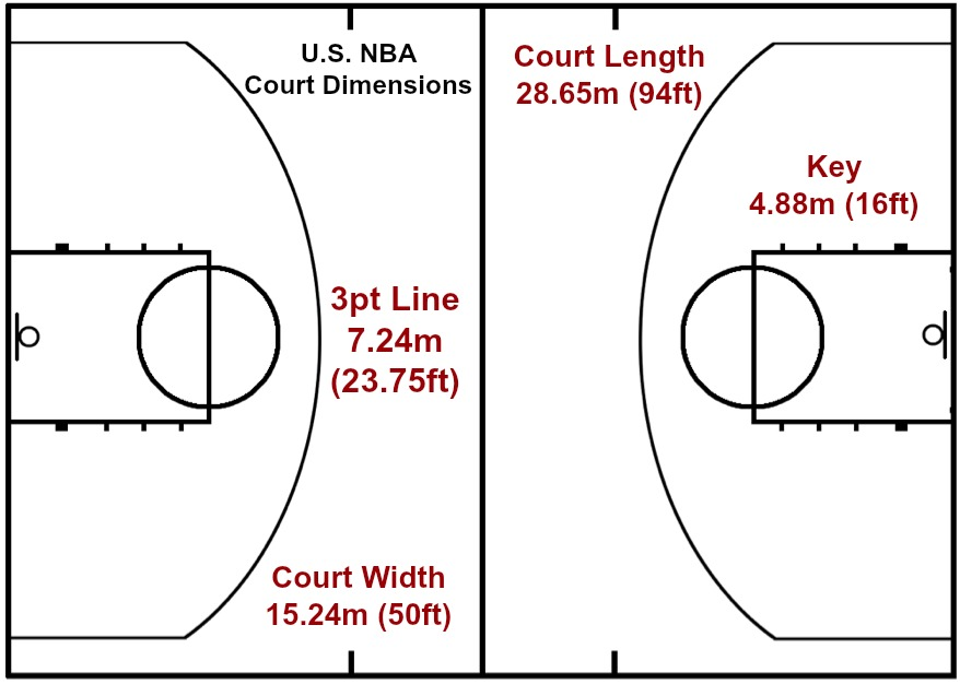 The gallery for backyard basketball court dimensions for Size of half court basketball court