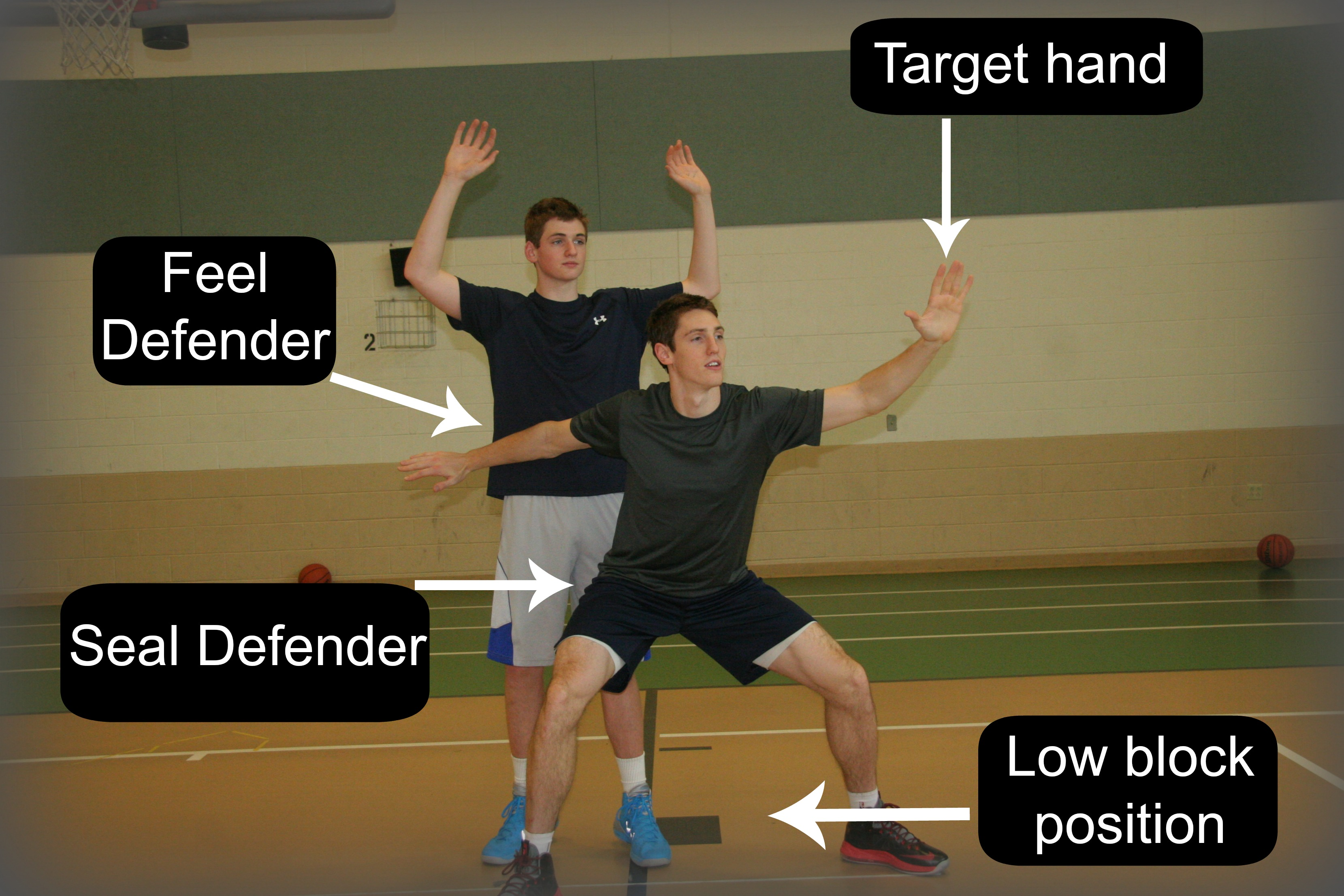 how to get teammates to pass the ball to you